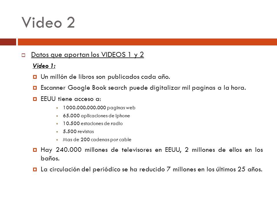 Video 2 Datos que aportan los VIDEOS 1 y 2 Video 1: Un millón de libros son publicados cada año. Escanner Google Book search puede digitalizar mil pag