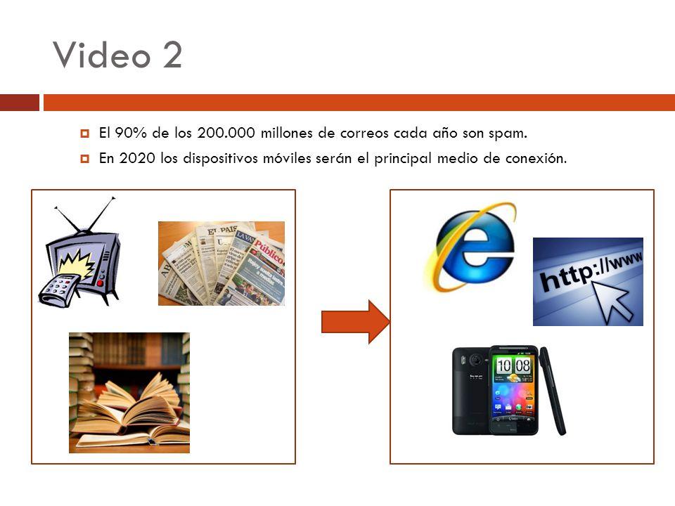 Video 2 El 90% de los 200.000 millones de correos cada año son spam. En 2020 los dispositivos móviles serán el principal medio de conexión.