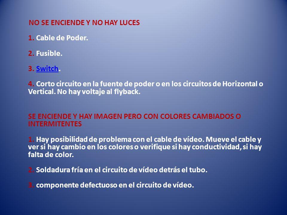 NO SE ENCIENDE Y NO HAY LUCES 1.Cable de Poder. 2.