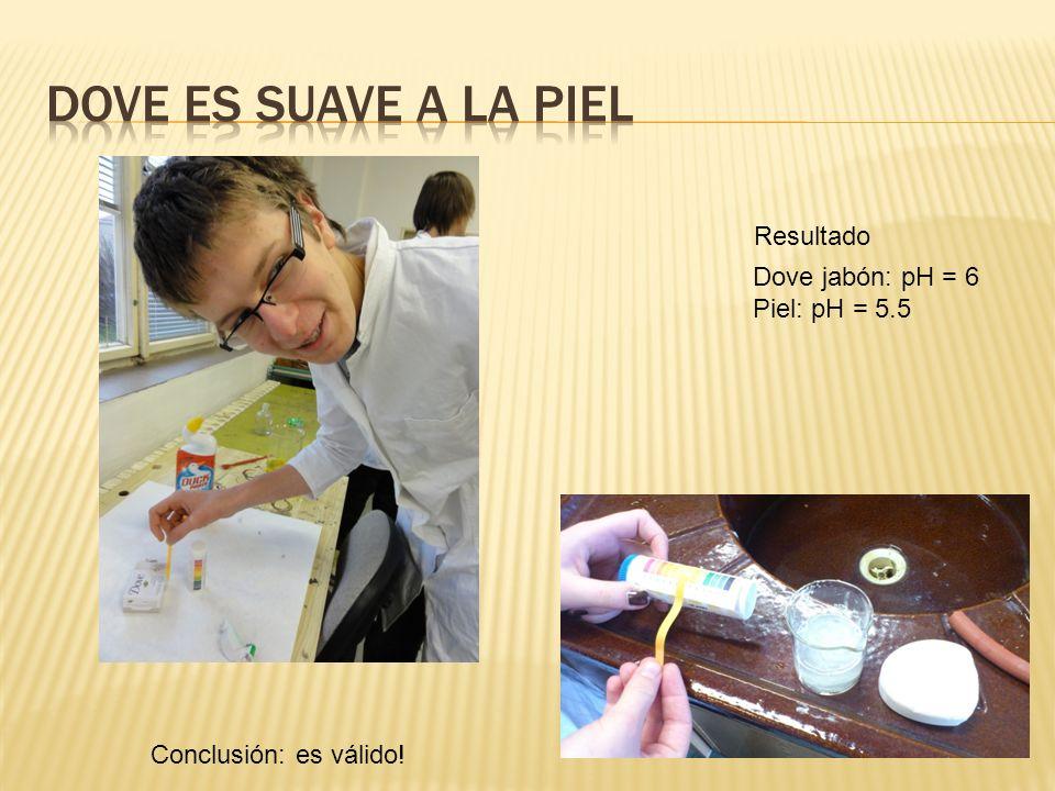 Dove jabón: pH = 6 Piel: pH = 5.5 Resultado Conclusión: es válido!