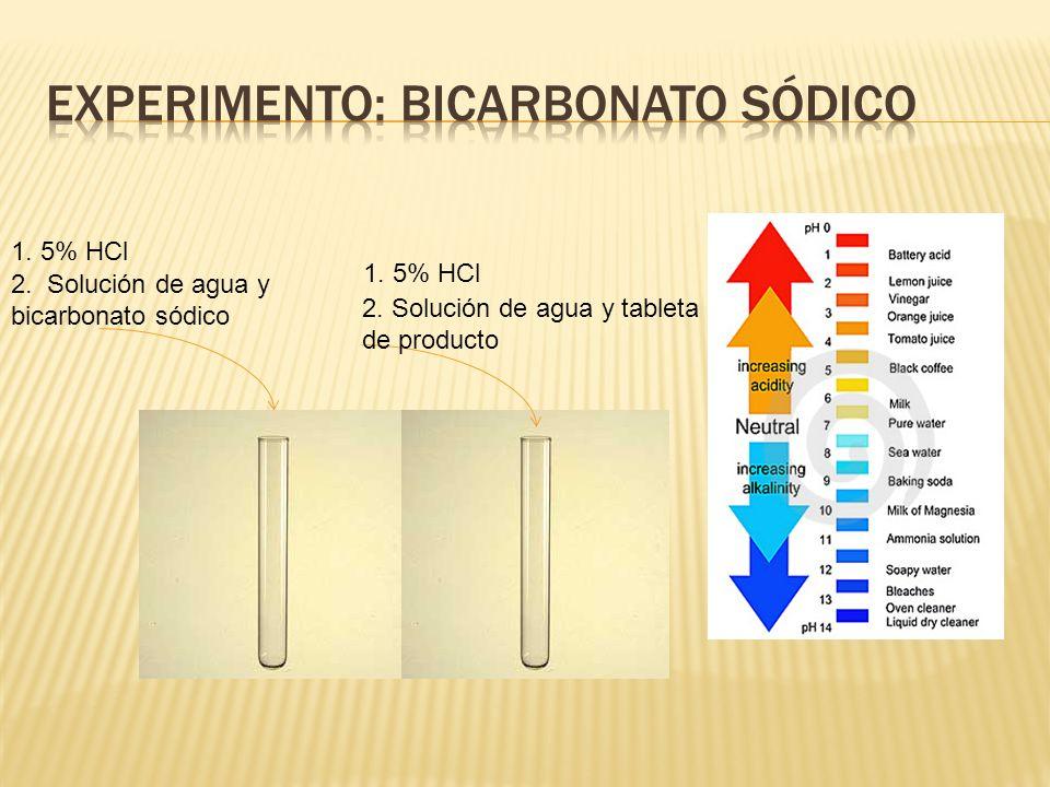 1. 5% HCl 2. Solución de agua y bicarbonato sódico 2. Solución de agua y tableta de producto