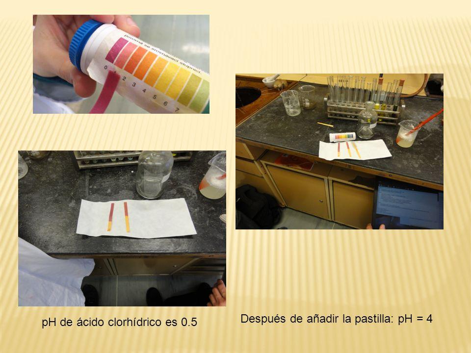 pH de ácido clorhídrico es 0.5 Después de añadir la pastilla: pH = 4