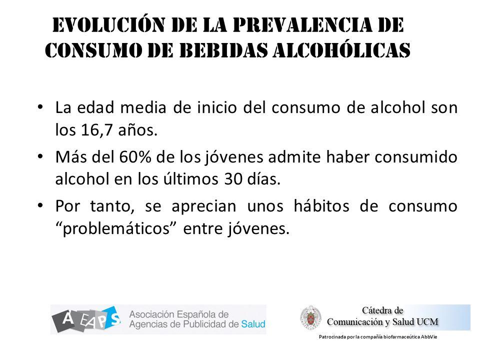 La edad media de inicio del consumo de alcohol son los 16,7 años. Más del 60% de los jóvenes admite haber consumido alcohol en los últimos 30 días. Po