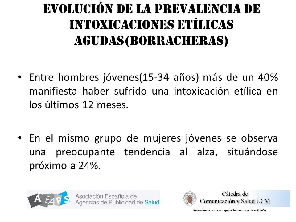 Evolución de la prevalencia de intoxicaciones etílicas agudas(borracheras) Entre hombres jóvenes(15-34 años) más de un 40% manifiesta haber sufrido un