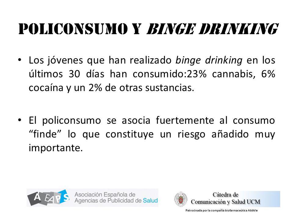 Policonsumo y Binge Drinking Los jóvenes que han realizado binge drinking en los últimos 30 días han consumido:23% cannabis, 6% cocaína y un 2% de otr