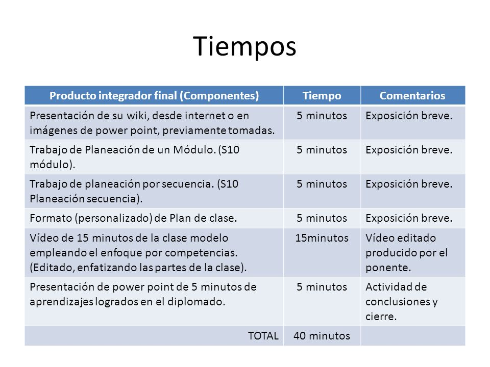 Tiempos Producto integrador final (Componentes)TiempoComentarios Presentación de su wiki, desde internet o en imágenes de power point, previamente tom