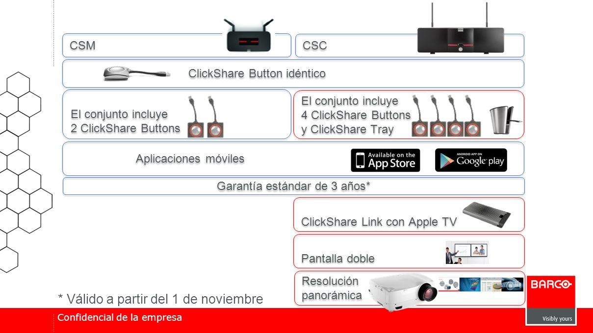 CSC CSM El conjunto incluye 2 ClickShare Buttons El conjunto incluye 2 ClickShare Buttons El conjunto incluye 4 ClickShare Buttons y ClickShare Tray E