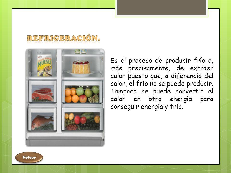 Deshidratación. Refrigeración. Congelación Salazón o ahumación Envasado al vacío Volver