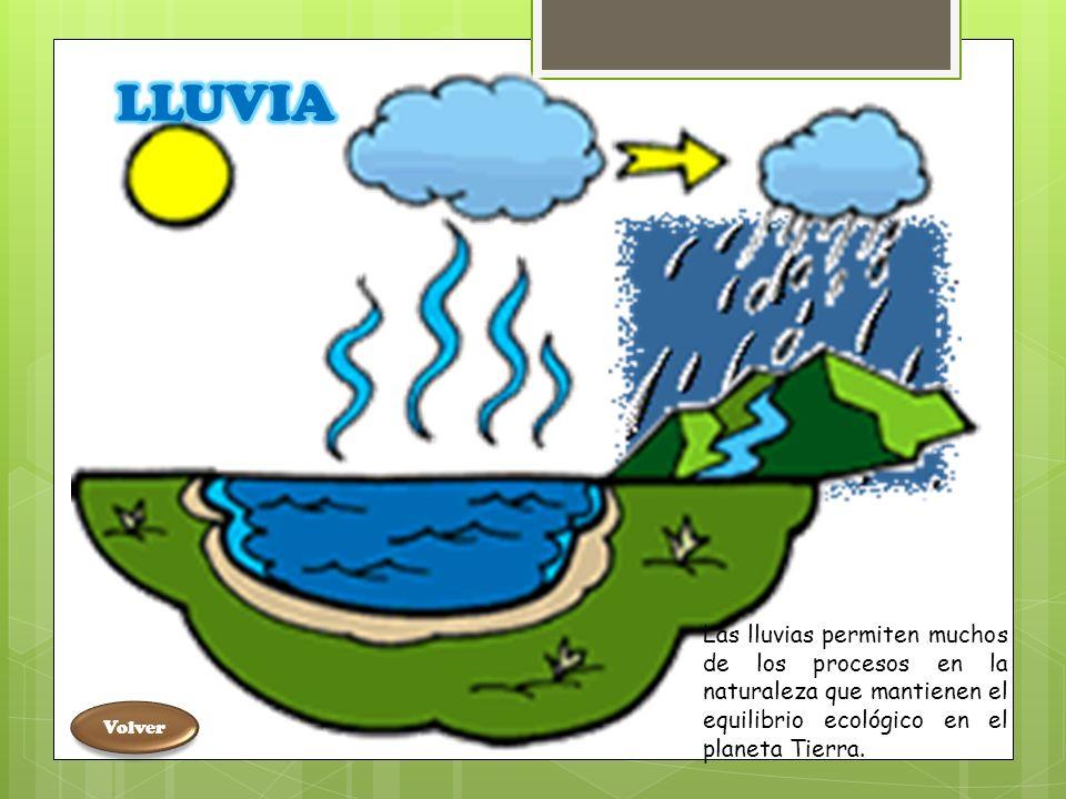 No es más que una chispa producida cuando las cargas eléctricas repentinamente se trasladan de nube a nube o de una nube a la tierra.