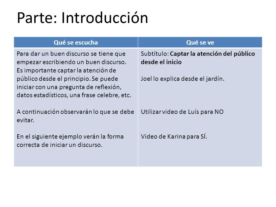 Parte: Introducción Qué se escuchaQué se ve Todo discurso debe tener una tesis.