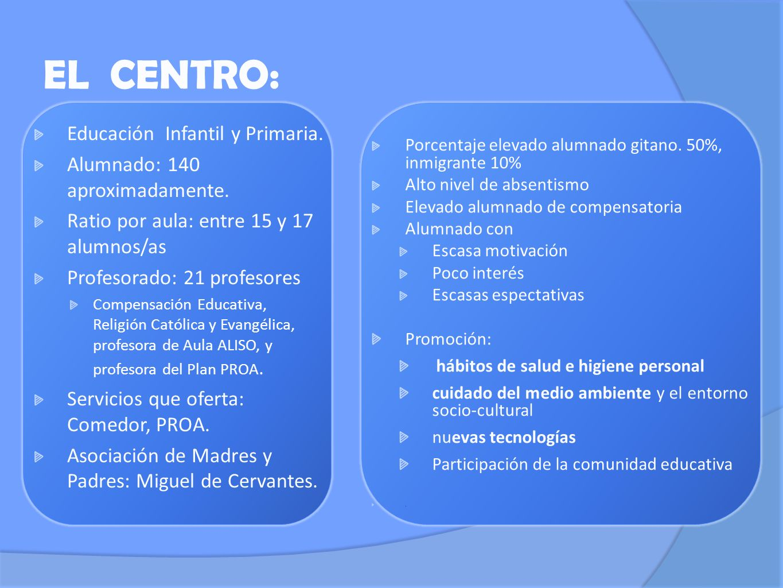 EL CENTRO: Educación Infantil y Primaria. Alumnado: 140 aproximadamente. Ratio por aula: entre 15 y 17 alumnos/as Profesorado: 21 profesores Compensac