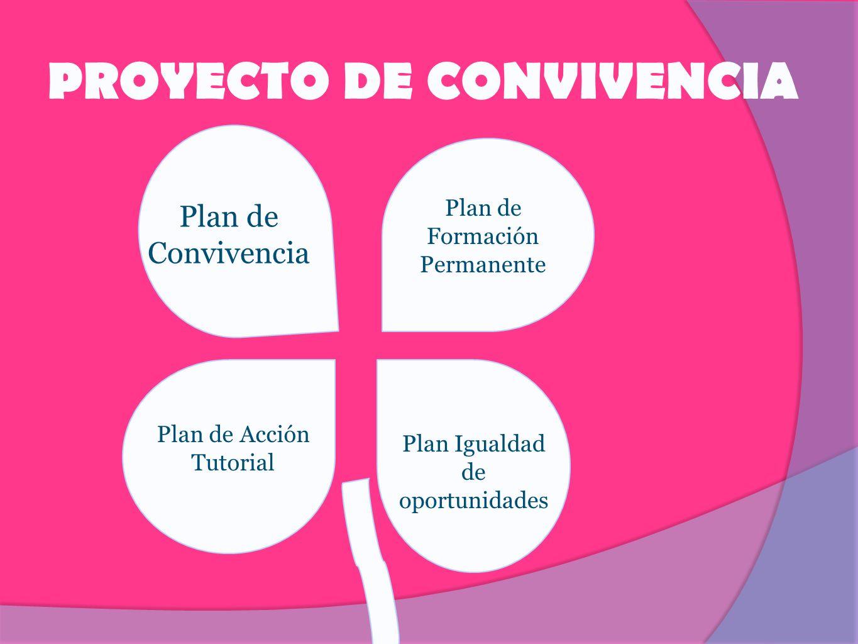 PROYECTO DE CONVIVENCIA Plan de Convivencia Plan de Formación Permanente Plan de Acción Tutorial Plan Igualdad de oportunidades