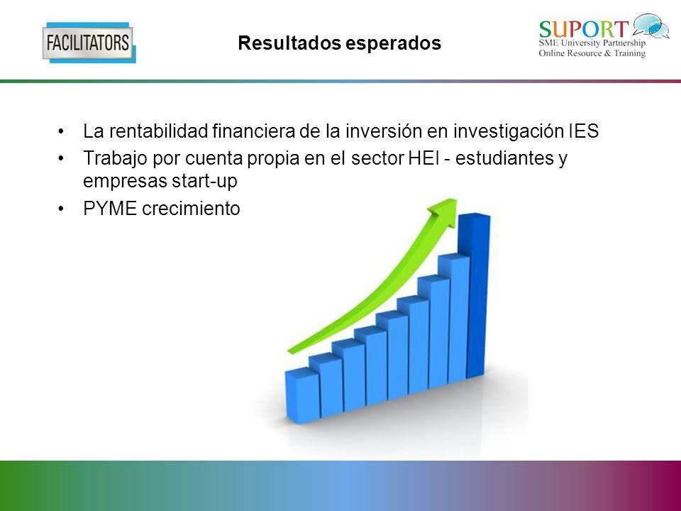 Resultados esperados La rentabilidad financiera de la inversión en investigación IES Trabajo por cuenta propia en el sector HEI - estudiantes y empresas start-up PYME crecimiento