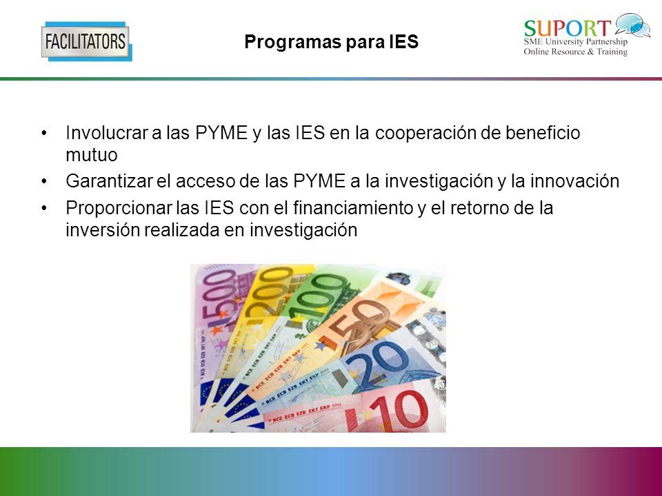 Programas para IES Involucrar a las PYME y las IES en la cooperación de beneficio mutuo Garantizar el acceso de las PYME a la investigación y la innovación Proporcionar las IES con el financiamiento y el retorno de la inversión realizada en investigación