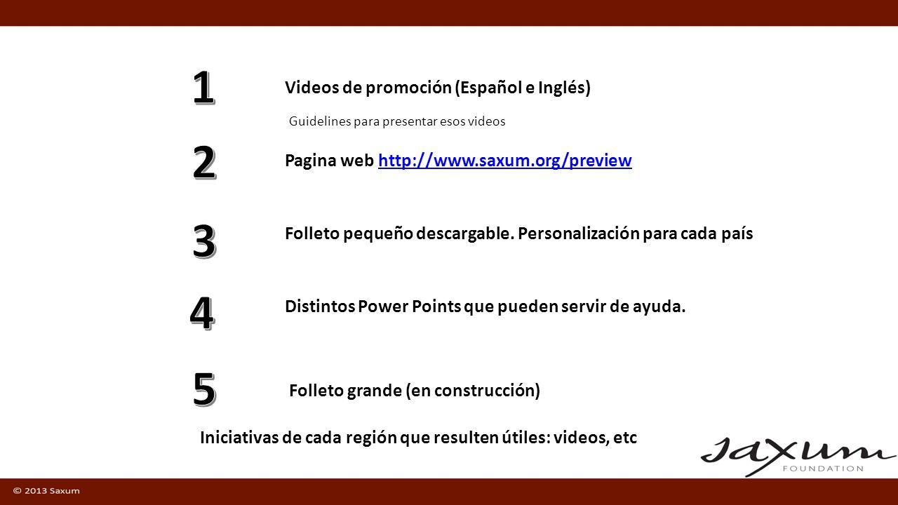 Videos de promoción (Español e Inglés) Pagina web http://www.saxum.org Guidelines para presentar esos videos Folleto pequeño descargable.