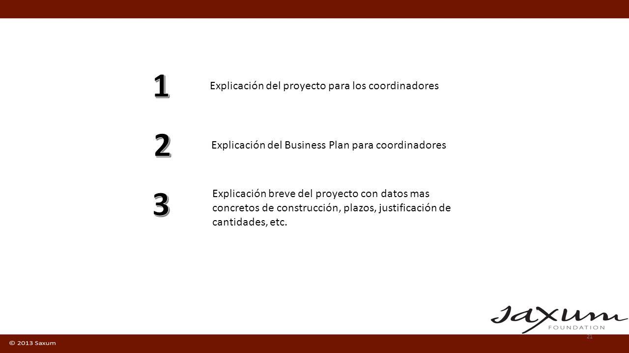 21 Explicación del proyecto para los coordinadores Explicación del Business Plan para coordinadores Explicación breve del proyecto con datos mas concr