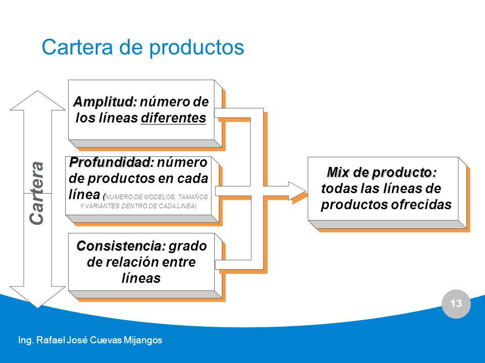 13 Ing. Rafael José Cuevas Mijangos Cartera de productos Amplitud: Amplitud: número de los líneas diferentes Profundidad: Profundidad: número de produ