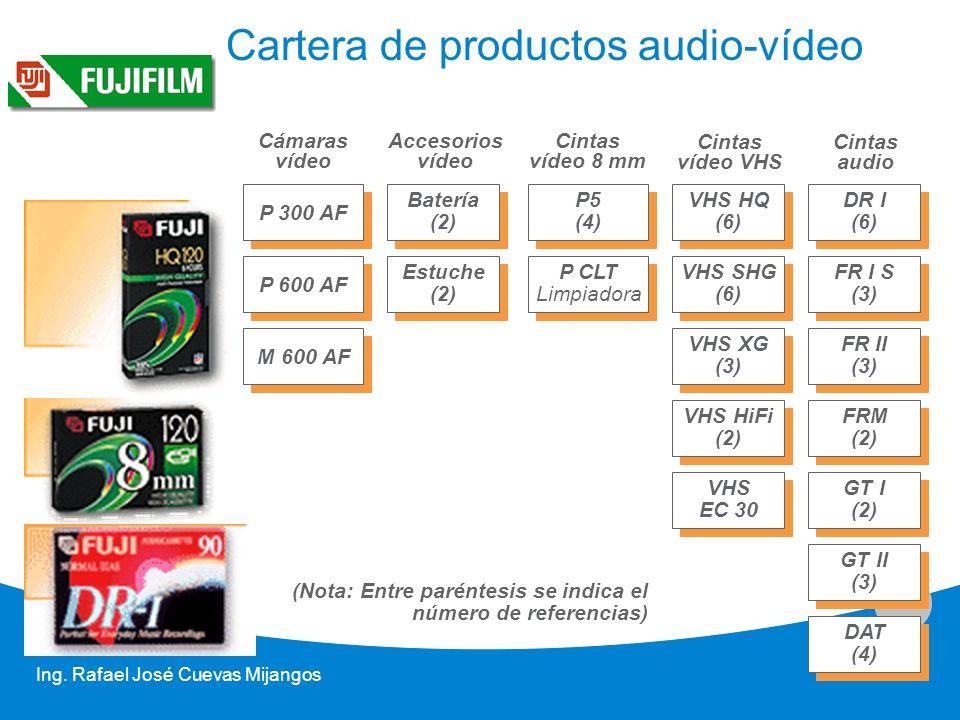 14 Ing. Rafael José Cuevas Mijangos Cartera de productos audio-vídeo P 300 AF Cámaras vídeo Accesorios vídeo Cintas vídeo 8 mm Cintas vídeo VHS Cintas