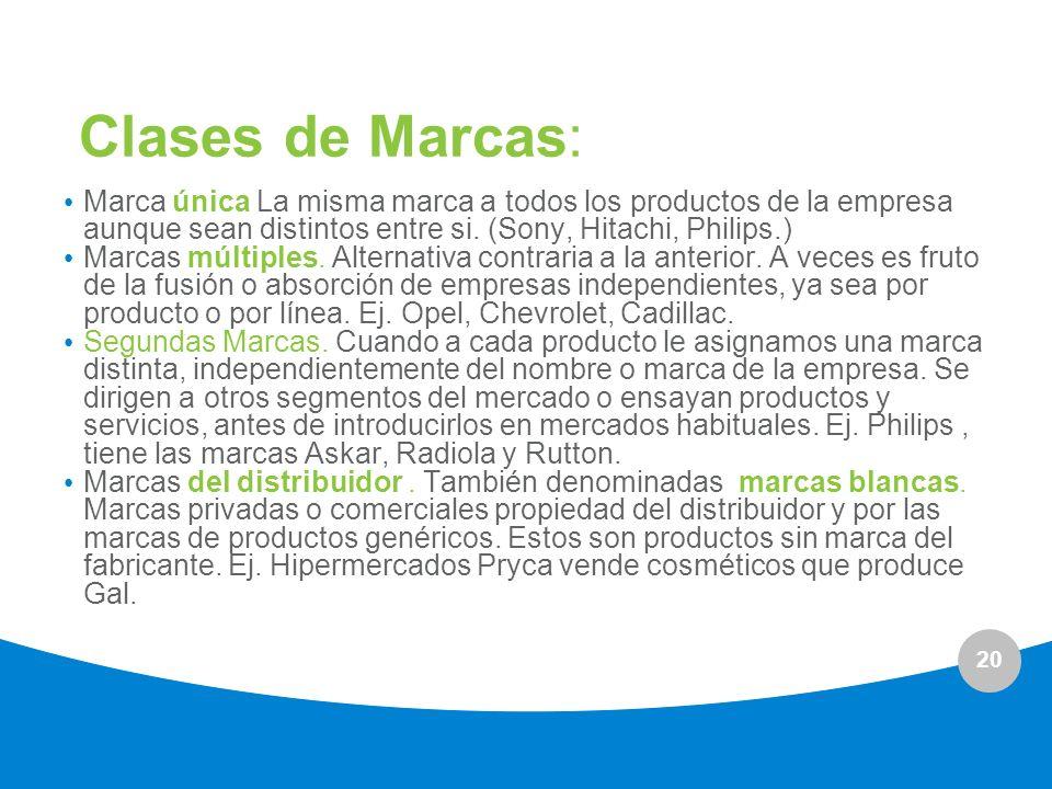 20 Clases de Marcas: Marca única La misma marca a todos los productos de la empresa aunque sean distintos entre si. (Sony, Hitachi, Philips.) Marcas m