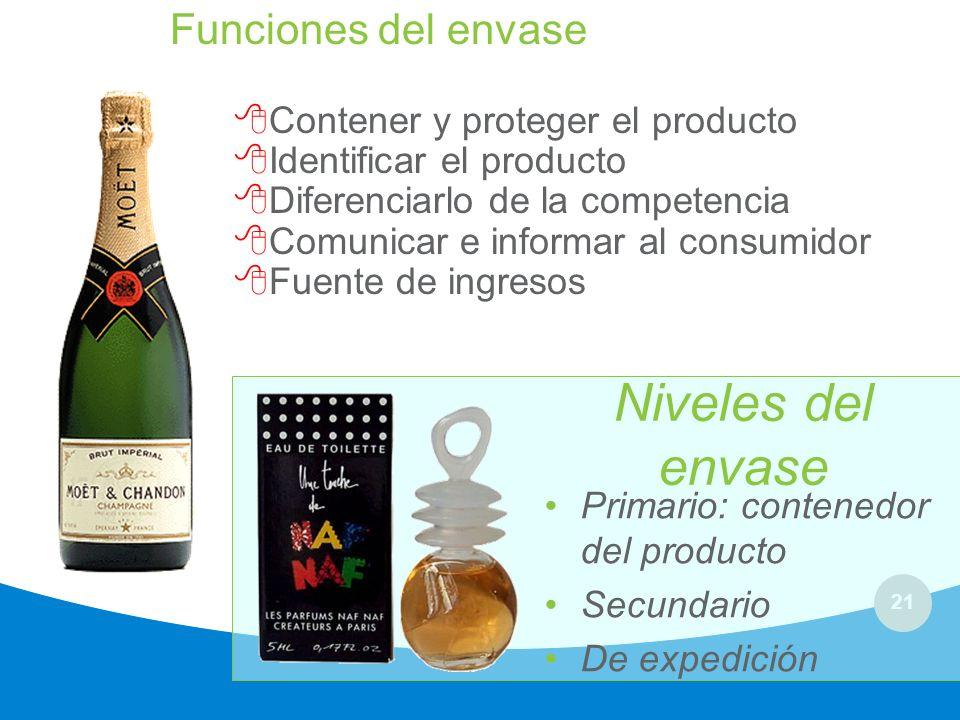 21 Funciones del envase 8Contener y proteger el producto 8Identificar el producto 8Diferenciarlo de la competencia 8Comunicar e informar al consumidor