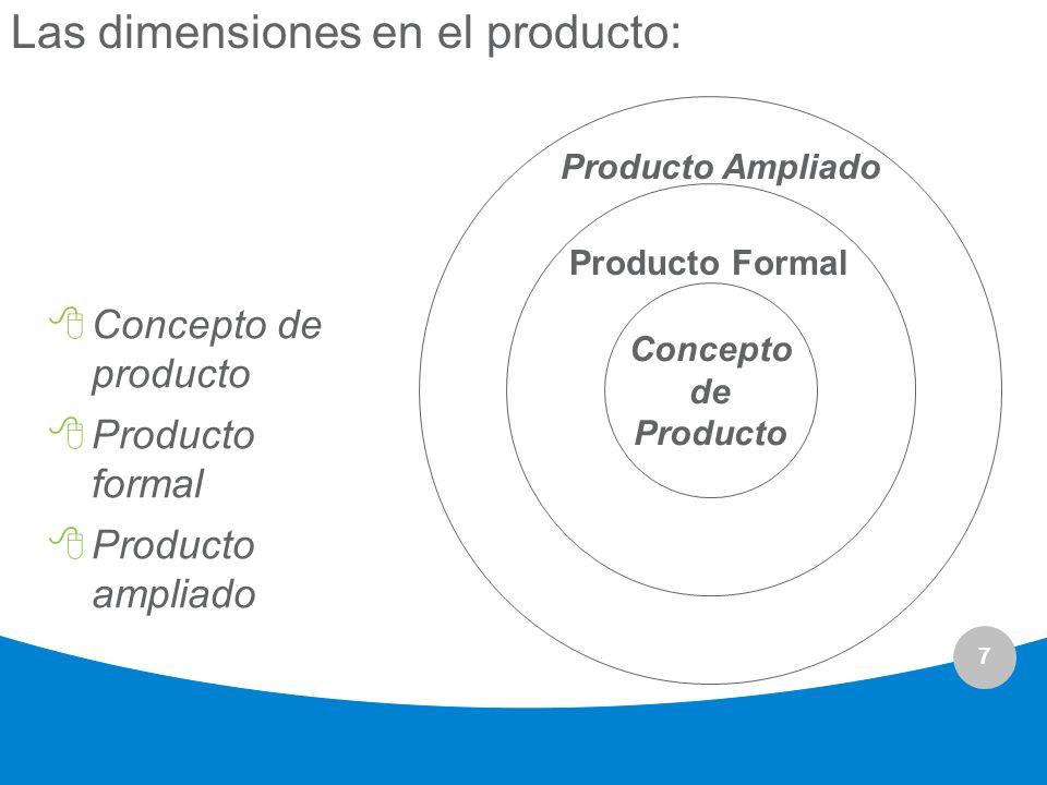 7 Las dimensiones en el producto: Concepto de Producto Producto Formal Producto Ampliado 8Concepto de producto 8Producto formal 8Producto ampliado