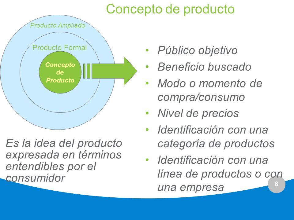 8 Concepto de producto Concepto de Producto Producto Formal Producto Ampliado Público objetivo Beneficio buscado Modo o momento de compra/consumo Nive