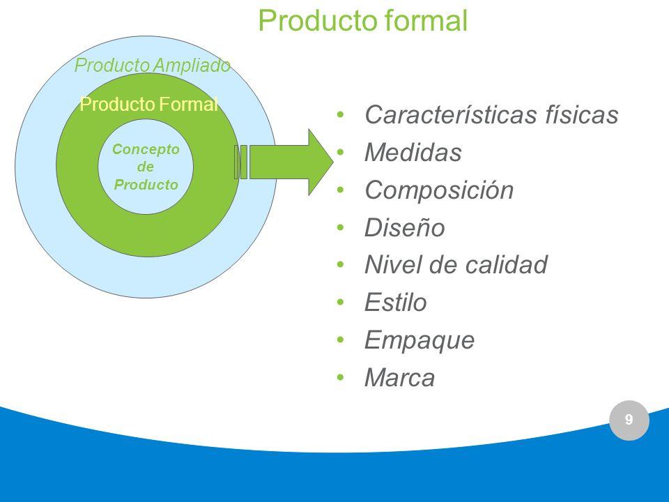 9 Producto formal Concepto de Producto Producto Formal Producto Ampliado Características físicas Medidas Composición Diseño Nivel de calidad Estilo Em