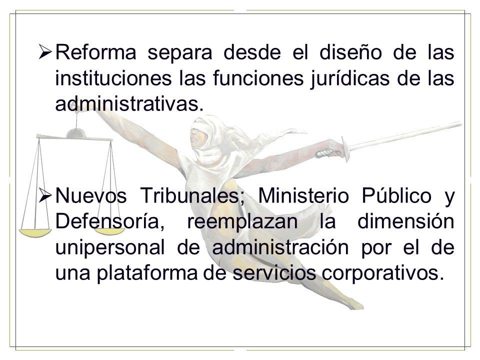 Reforma separa desde el diseño de las instituciones las funciones jurídicas de las administrativas.