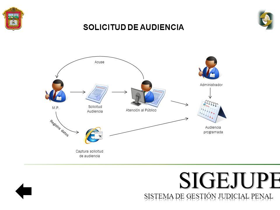 SIGEJUPE SOLICITUD DE AUDIENCIA Atención al Público Administrador M.P.