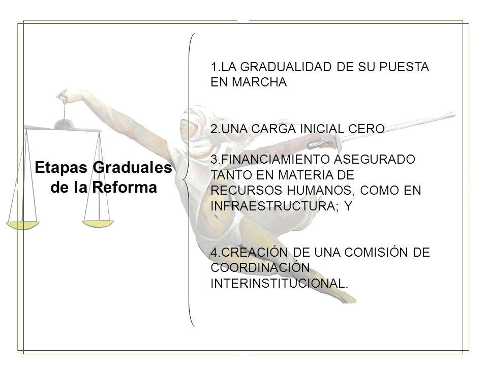 Etapas Graduales de la Reforma 1.LA GRADUALIDAD DE SU PUESTA EN MARCHA 2.UNA CARGA INICIAL CERO 3.FINANCIAMIENTO ASEGURADO TANTO EN MATERIA DE RECURSOS HUMANOS, COMO EN INFRAESTRUCTURA; Y 4.CREACIÓN DE UNA COMISIÓN DE COORDINACIÓN INTERINSTITUCIONAL.