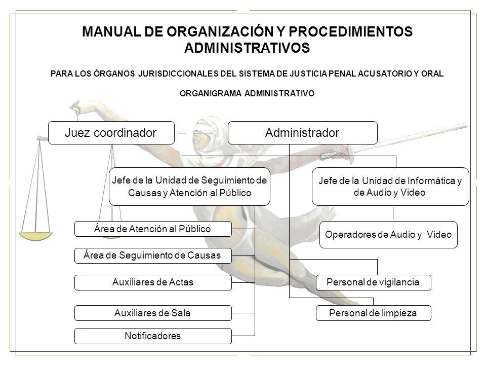 MANUAL DE ORGANIZACIÓN Y PROCEDIMIENTOS ADMINISTRATIVOS PARA LOS ÓRGANOS JURISDICCIONALES DEL SISTEMA DE JUSTICIA PENAL ACUSATORIO Y ORAL ORGANIGRAMA ADMINISTRATIVO Juez coordinadorAdministrador Jefe de la Unidad de Seguimiento de Causas y Atención al Público Jefe de la Unidad de Informática y de Audio y Video Área de Atención al Público Área de Seguimiento de Causas Auxiliares de Actas Auxiliares de Sala Notificadores Operadores de Audio y Video Personal de vigilancia Personal de limpieza