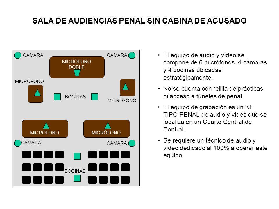 SALA DE AUDIENCIAS PENAL SIN CABINA DE ACUSADO MICRÓFONO DOBLE CAMARA BOCINAS MICRÓFONO El equipo de audio y video se compone de 6 micrófonos, 4 cámaras y 4 bocinas ubicadas estratégicamente.