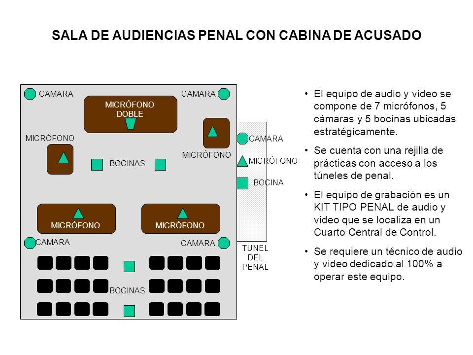 SALA DE AUDIENCIAS PENAL CON CABINA DE ACUSADO MICRÓFONO DOBLE CAMARA BOCINAS MICRÓFONO BOCINA CAMARA TUNEL DEL PENAL BOCINAS El equipo de audio y video se compone de 7 micrófonos, 5 cámaras y 5 bocinas ubicadas estratégicamente.