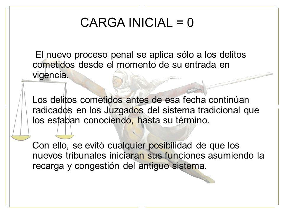 ESTADO DE MÉXICO IMPLEMENTACIÓN DEL NUEVO SISTEMA DE JUSTICIA PENAL NUEVO CÓDIGO DE PROCEDIMIENTOS PENALES: 09-FEB-2009 DECLARATORIA DE INICIO: 30-SEP-2009