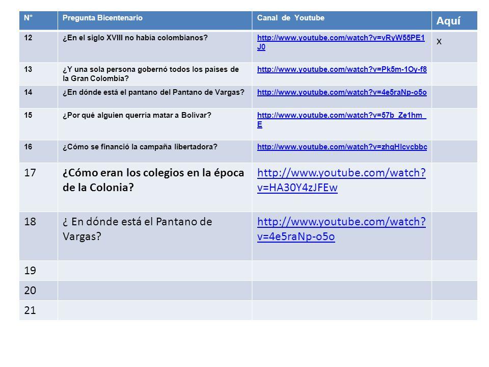 N°Pregunta BicentenarioCanal de Youtube Aquí 12¿En el siglo XVIII no había colombianos http://www.youtube.com/watch v=vRyW55PE1 J0 x 13¿Y una sola persona gobernó todos los países de la Gran Colombia.