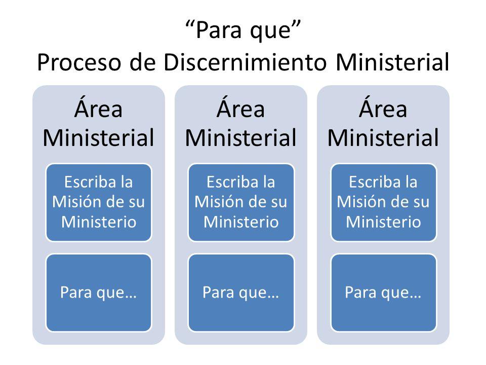 Para que Proceso de Discernimiento Ministerial