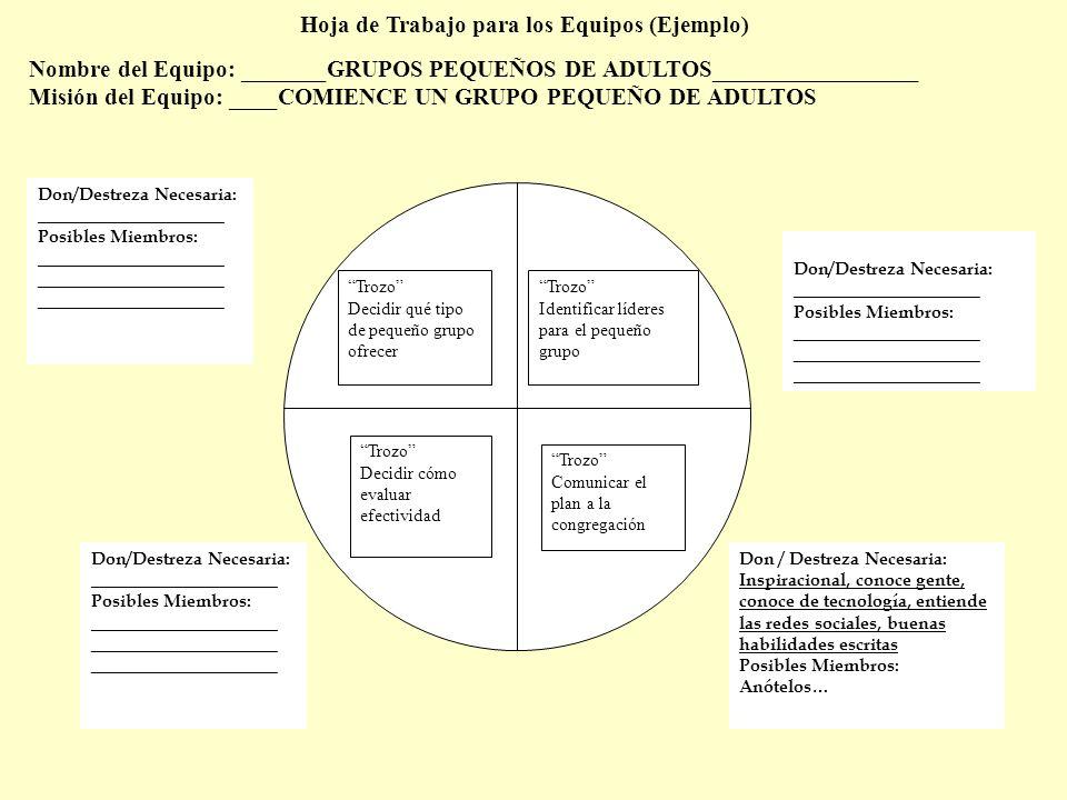 Trozo Identificar líderes para el pequeño grupo Trozo Comunicar el plan a la congregación Trozo Decidir qué tipo de pequeño grupo ofrecer Trozo Decidi