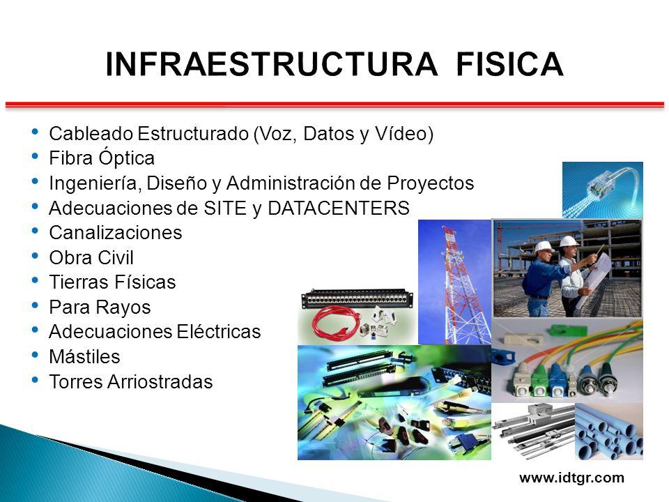 Cableado Estructurado (Voz, Datos y Vídeo) Fibra Óptica Ingeniería, Diseño y Administración de Proyectos Adecuaciones de SITE y DATACENTERS Canalizaci