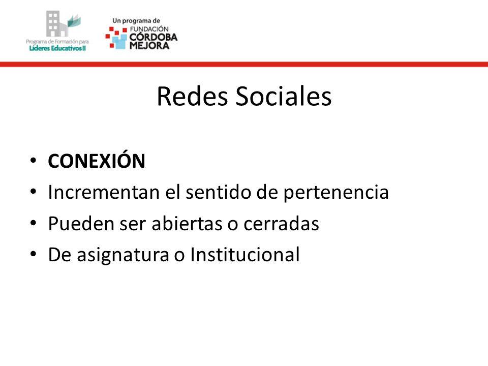 Redes Sociales CONEXIÓN Incrementan el sentido de pertenencia Pueden ser abiertas o cerradas De asignatura o Institucional