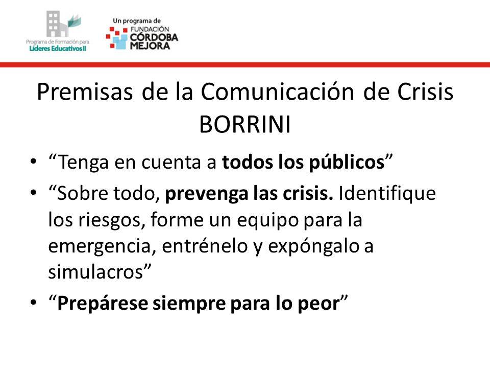 Premisas de la Comunicación de Crisis BORRINI Tenga en cuenta a todos los públicos Sobre todo, prevenga las crisis.