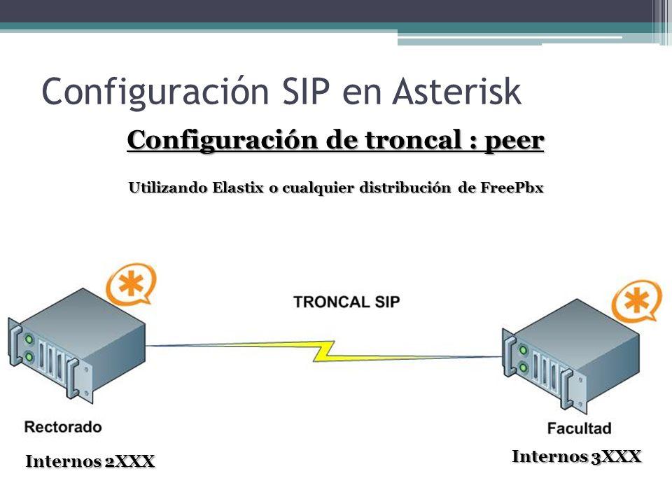Configuración SIP en Asterisk Configuración de troncal : peer Utilizando Elastix o cualquier distribución de FreePbx Internos 2XXX Internos 3XXX