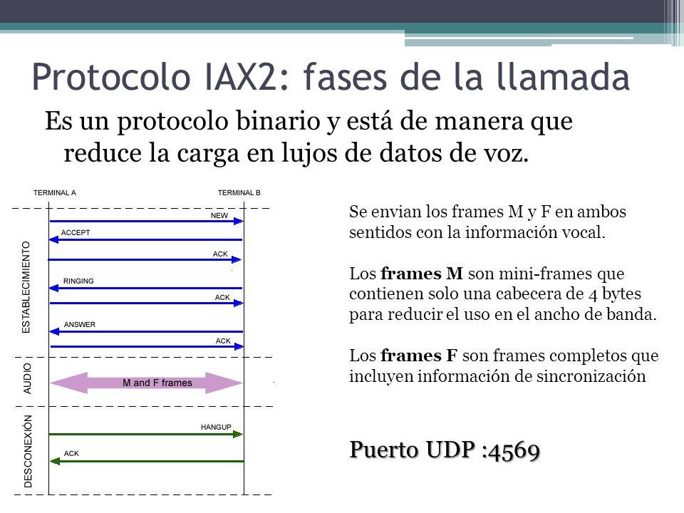 Protocolo IAX2: fases de la llamada Es un protocolo binario y está de manera que reduce la carga en lujos de datos de voz. Se envian los frames M y F