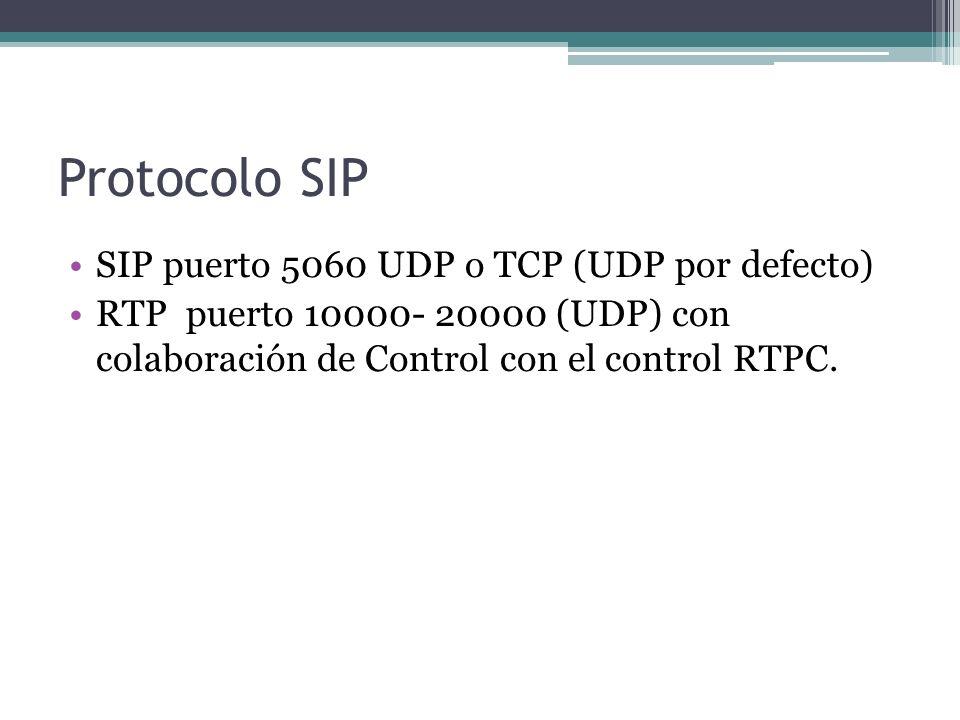 Protocolo SIP SIP puerto 5060 UDP o TCP (UDP por defecto) RTP puerto 10000- 20000 (UDP) con colaboración de Control con el control RTPC.