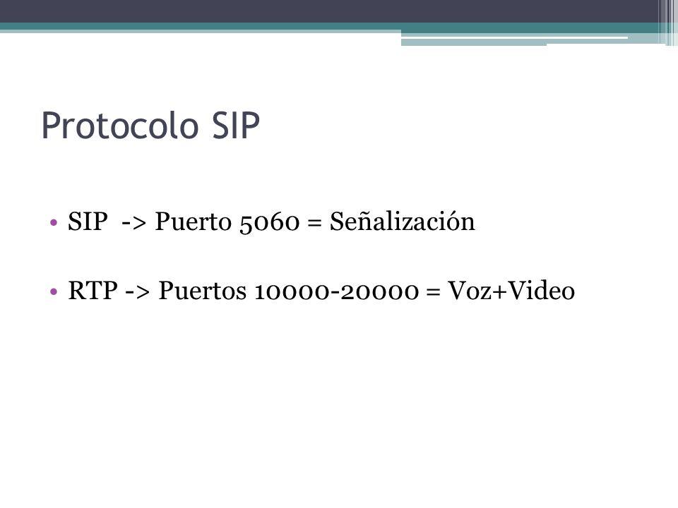Protocolo SIP SIP -> Puerto 5060 = Señalización RTP -> Puertos 10000-20000 = Voz+Video