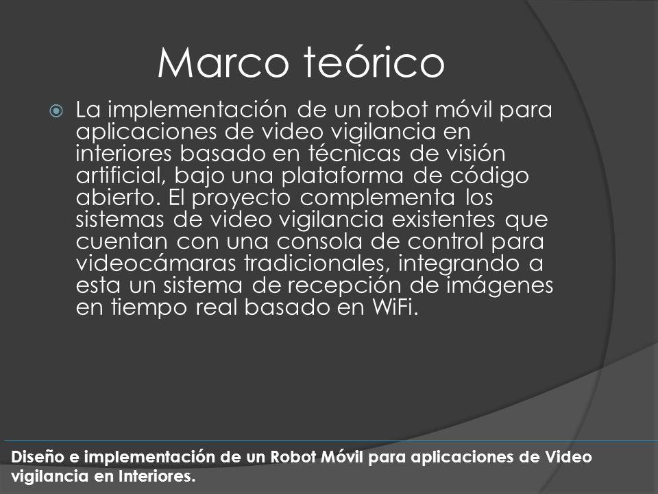 Marco teórico La implementación de un robot móvil para aplicaciones de video vigilancia en interiores basado en técnicas de visión artificial, bajo un