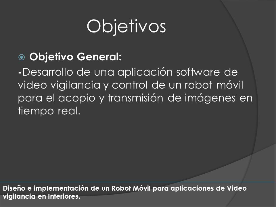 Objetivos Objetivo General: - Desarrollo de una aplicación software de video vigilancia y control de un robot móvil para el acopio y transmisión de im