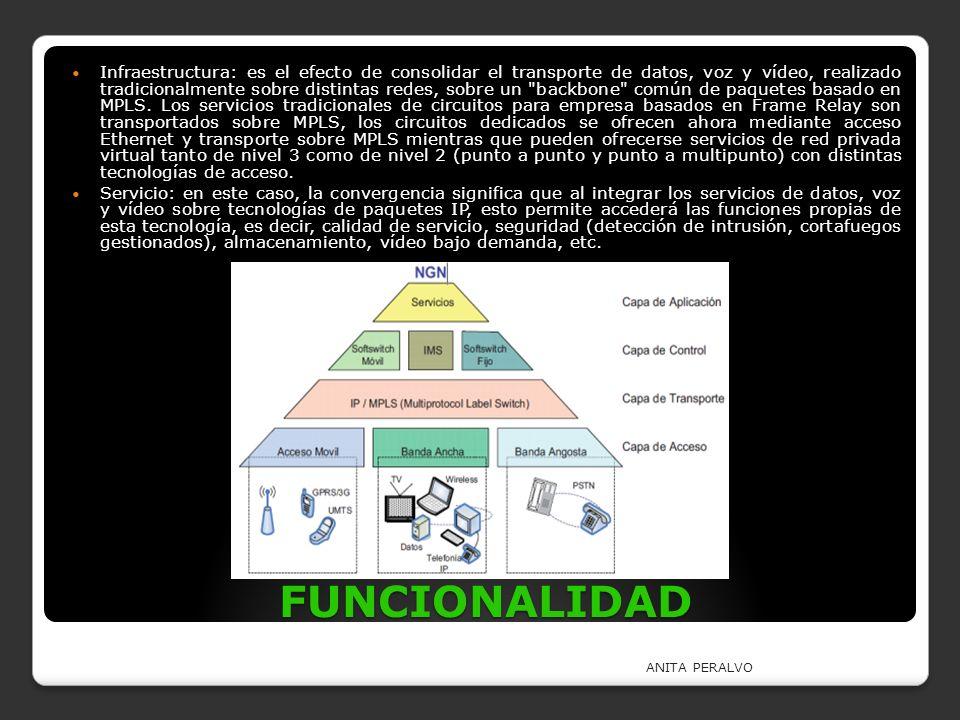 FUNCIONALIDAD FUNCIONALIDAD Infraestructura: es el efecto de consolidar el transporte de datos, voz y vídeo, realizado tradicionalmente sobre distinta