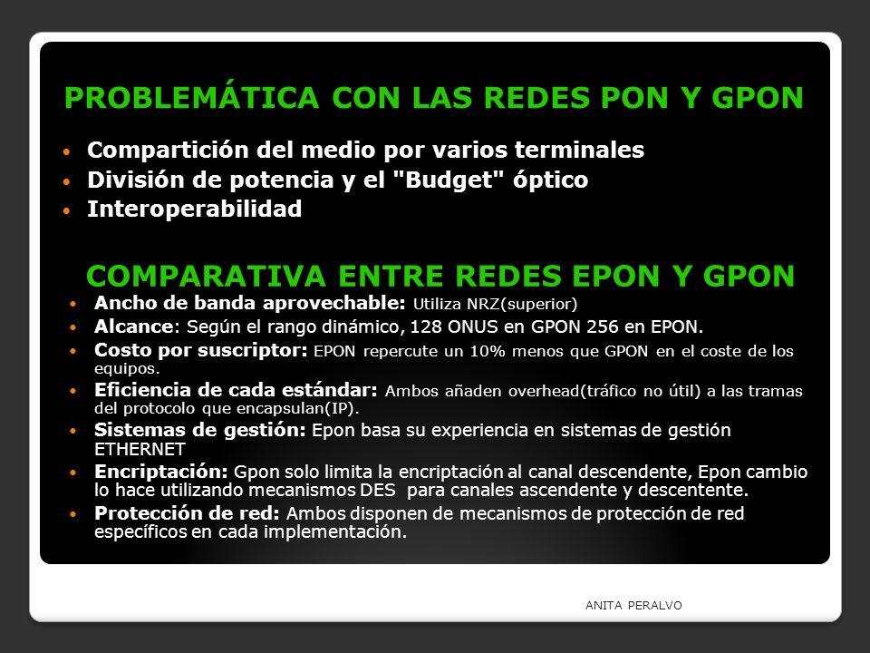 PROBLEMÁTICA CON LAS REDES PON Y GPON ANITA PERALVO Compartición del medio por varios terminales División de potencia y el