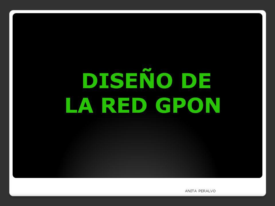 DISEÑO DE LA RED GPON DISEÑO DE LA RED GPON ANITA PERALVO