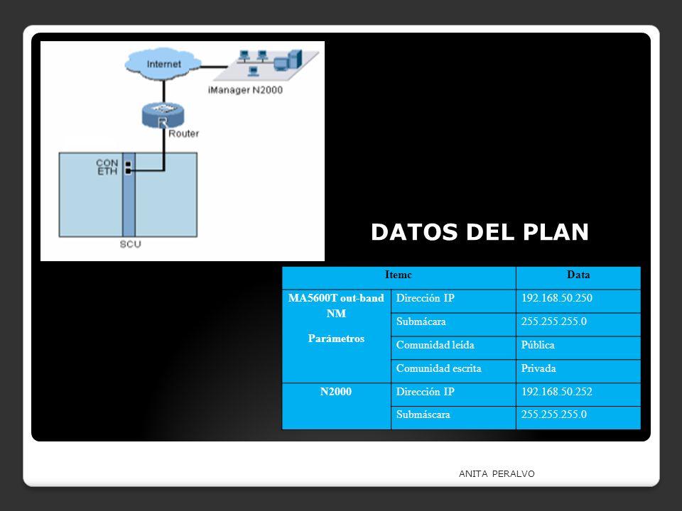 ItemcData MA5600T out-band NM Parámetros Dirección IP192.168.50.250 Submácara255.255.255.0 Comunidad leídaPública Comunidad escritaPrivada N2000Direcc